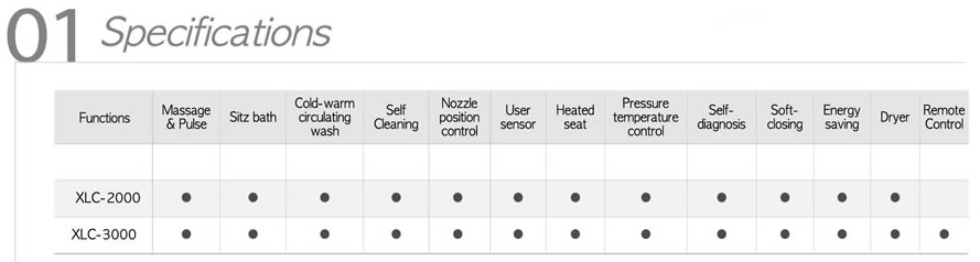 Infinity Bidet Seat Specifications